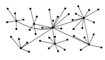 modèle-décentralisé