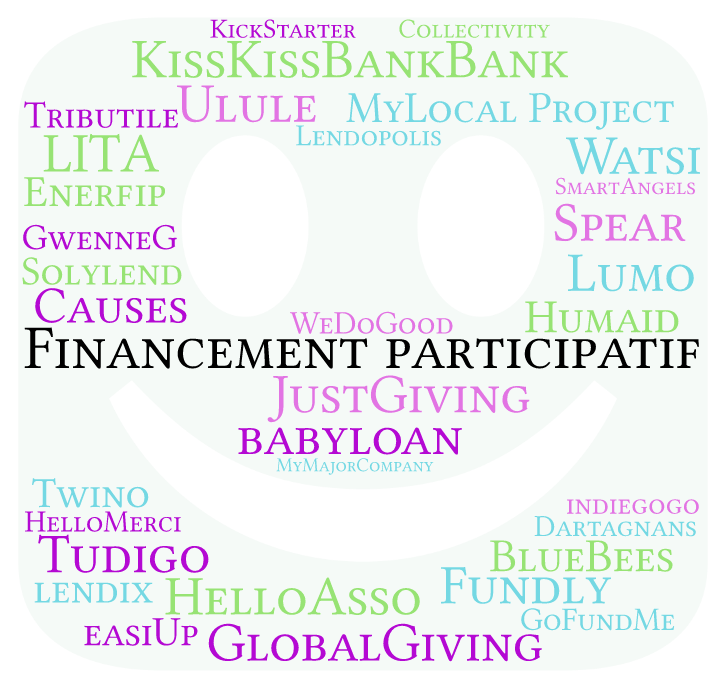 Comment choisir un site de financement participatif?